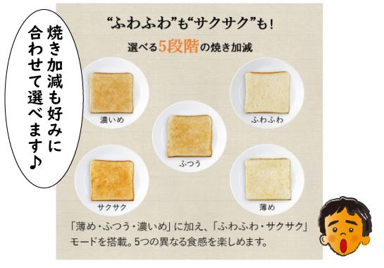 トースターの焼き加減